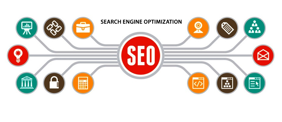 Seach Engine Optimisation by AIOBranding